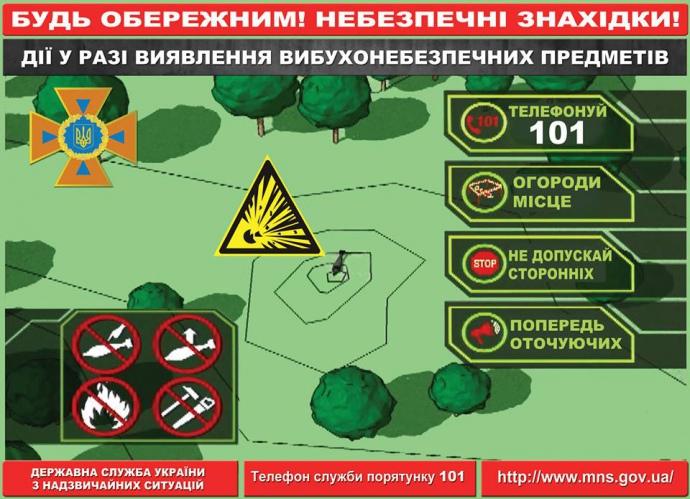 Поведение при обнаружении взрывчатки и подозрительных предметов