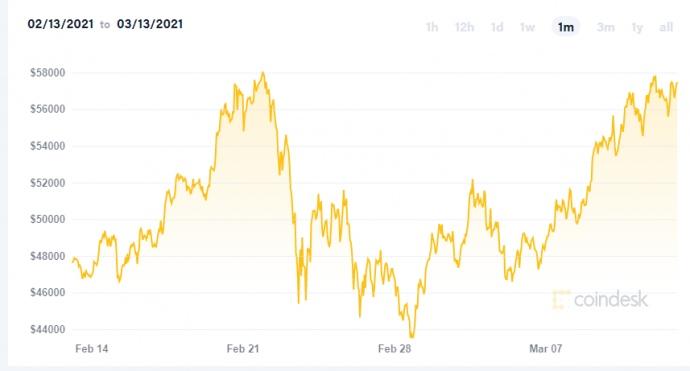 bitcoin wallet info platforme de tranzacționare canada bitcoin