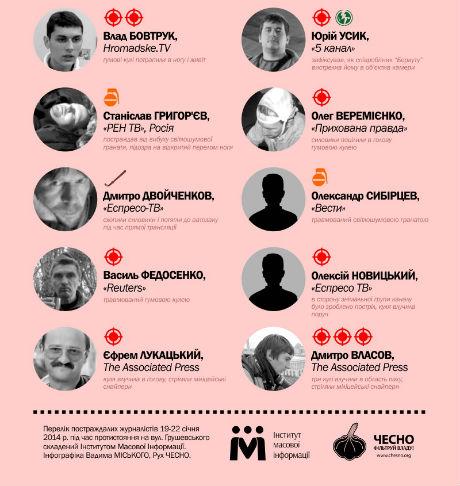 Инфографика: ЧЕСНО