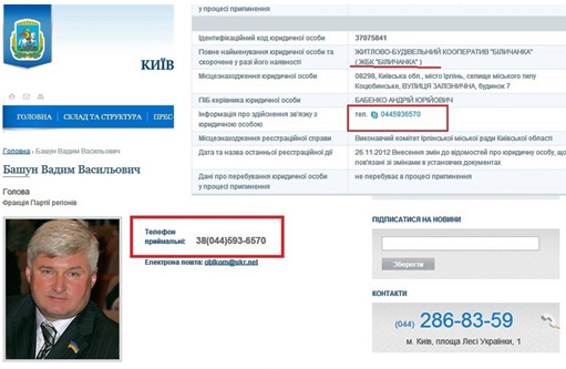 Прінтскрін із сайту ОДА – телефон Башуна відповідає телефонам кооперативу