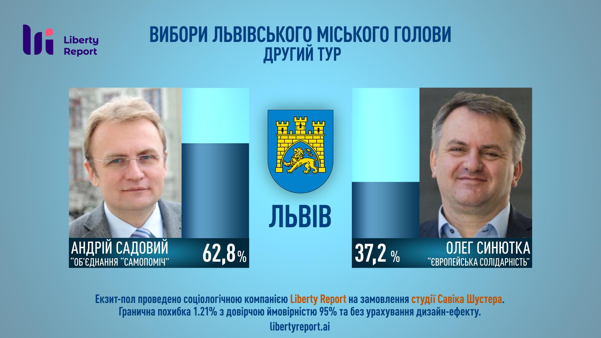 https://img.pravda.com/images/doc/7/d/7d52c77-lviv-shuster-original.jpg