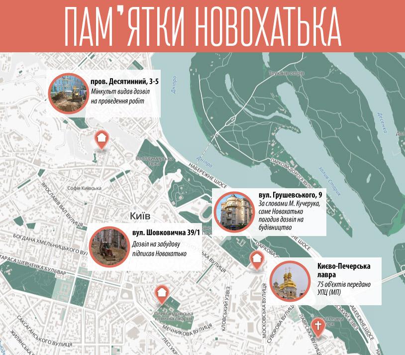 Памятки Новохатька. Інфографика Ярини Михайлишин