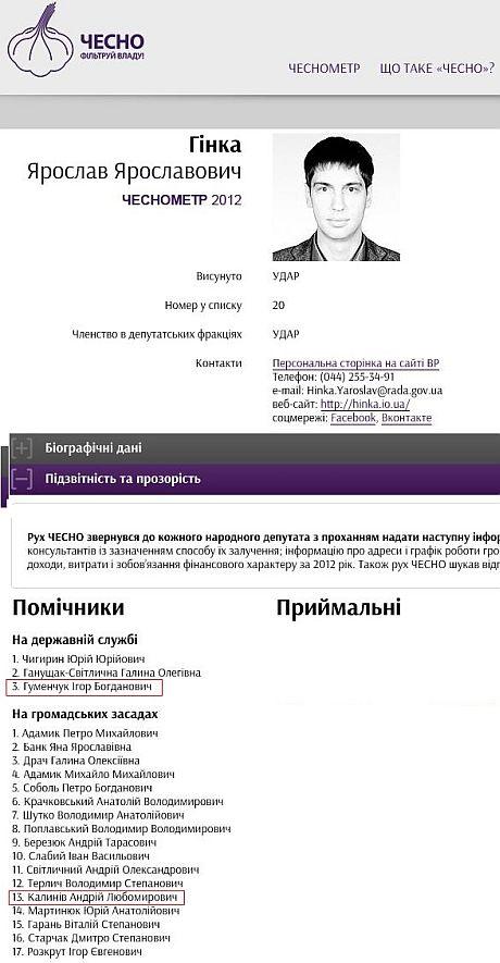 Во Львове на взятке задержали помощников нардепа Удара. Из сайта Чесно