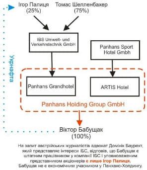 Графіка ВолиньPost