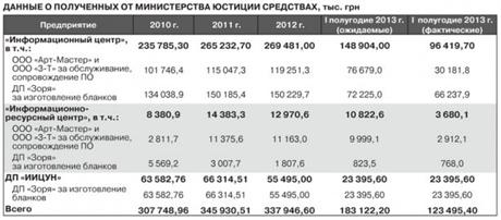 Фото з сайта zn.ua