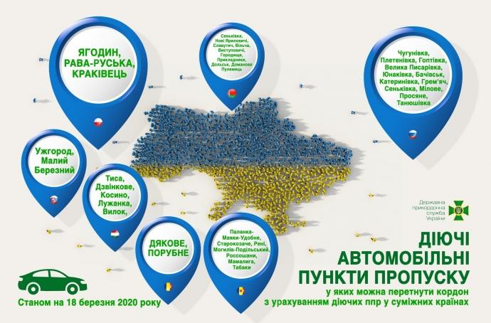 Открытие границ украина 2020 международные сайты поиска работы