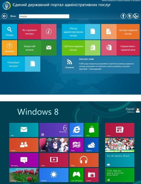 Дизайн сторінки міністерства здерли з Windows 8