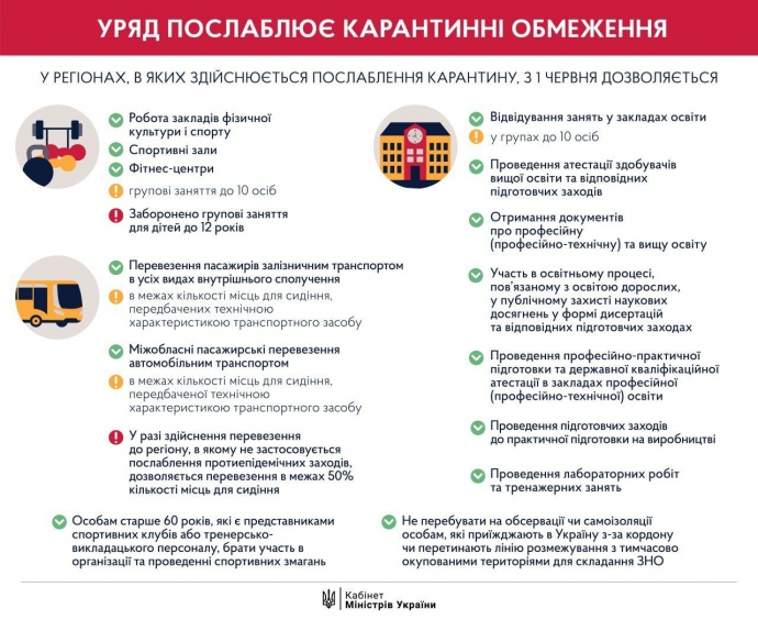 https://img.pravda.com/images/doc/b/e/be76397-poslablennya-karantynu.jpg