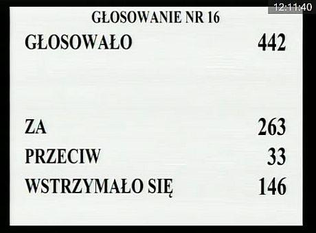 Голосування за етнічну чистку з ознаками геноциду у Сеймі Польщі