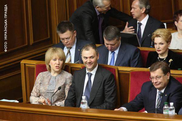 Хотя в парламенте будут рассматривать вопрос отставки правительства, министры очень счастливы