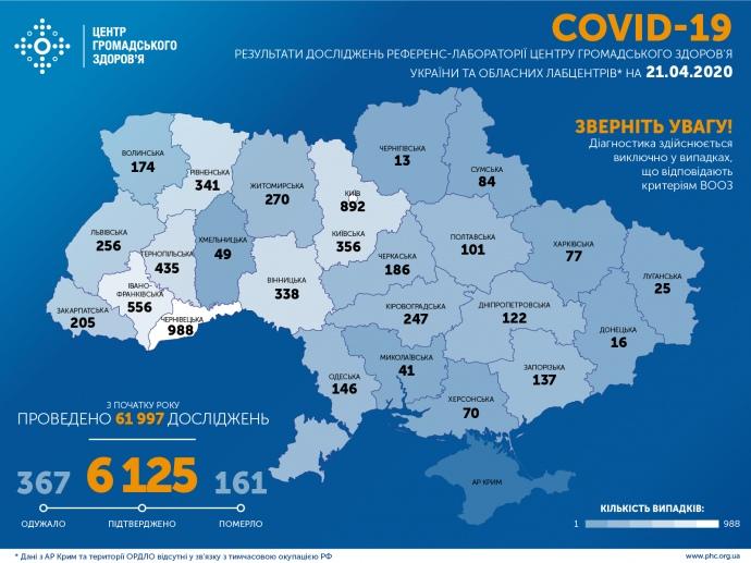 Коронавірус в Україні - дані на 21 квітня 2020 року