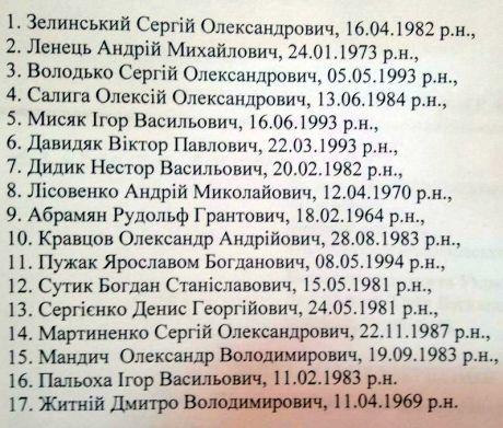 7 побитих активістів Автомайдану, яких у четвер знайшли в Оболонському райвідділку