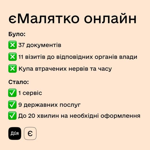 С октября 2020 года услуга ''єМалятко'' доступна онлайн