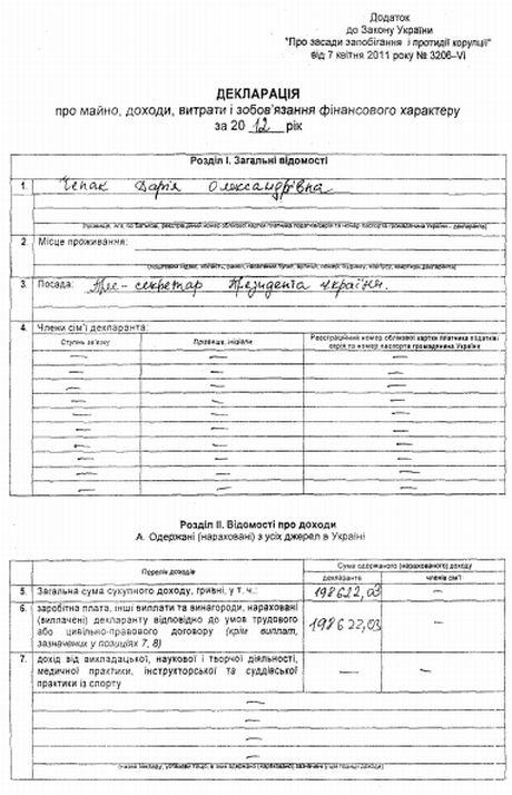 Декларация Дарки Чепак за 2012 год