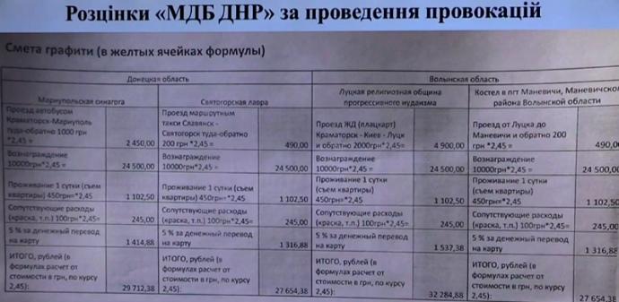 Спецслужби РФ готують атаки на 20 храмів УПЦ МП – Грицак