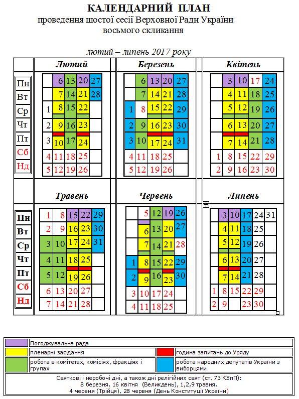 График до поправки о том, что первую неделю июля нардепы будут работать в комитетах