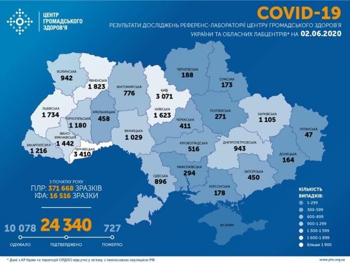 https://img.pravda.com/images/doc/e/4/e4c8fed-covid-ukraine.jpg