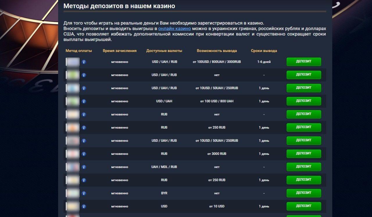 Киберполиция Украины ликвидировала восемь онлайн-казино