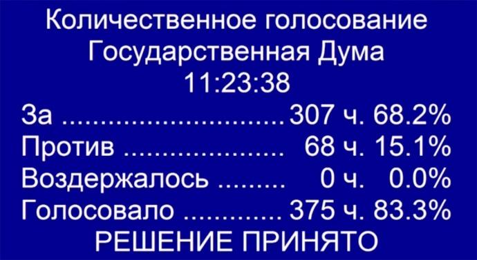 Росія ізолює свій інтернет - ухвалено останнє рішення (1)