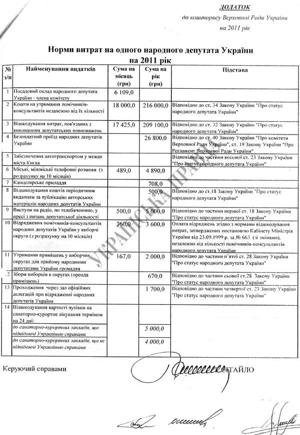 http://img.pravda.com.ua/images/doc/f/a/fa26bb3-norma-deputata.jpg