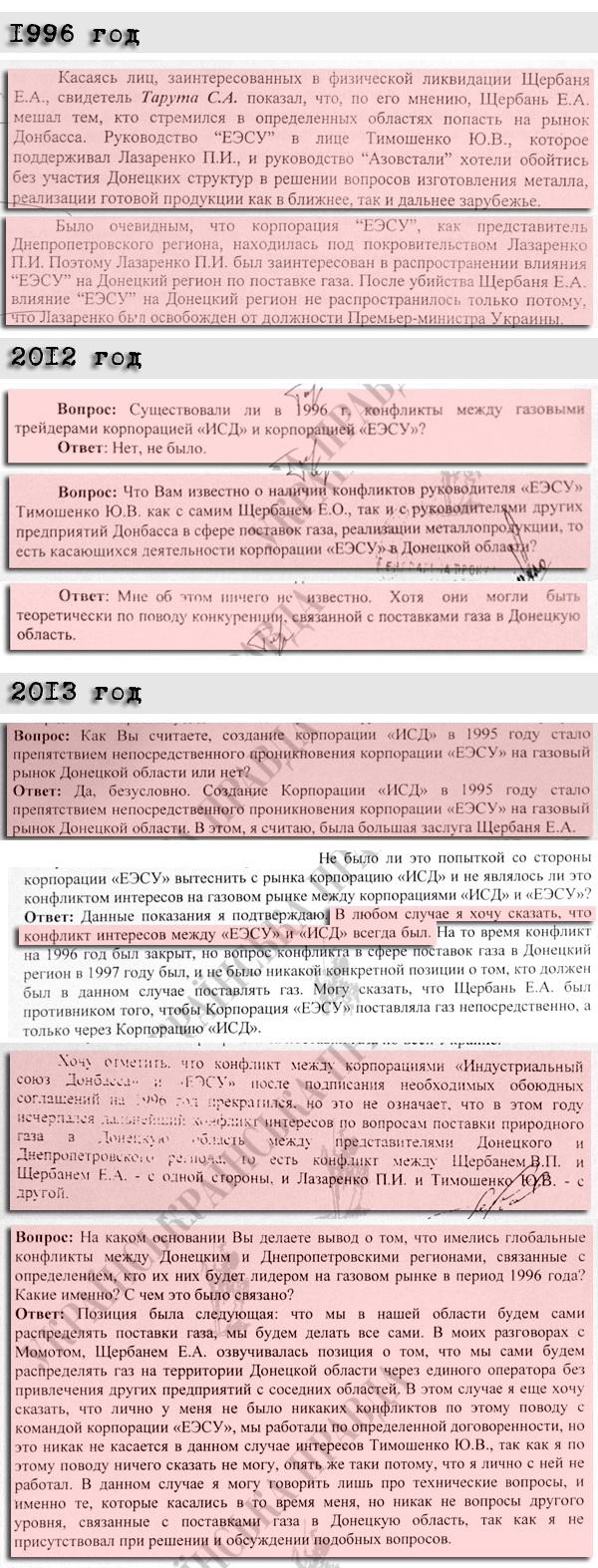 Схема показаний Сергея Таруты о конфликтах между ИСД и ЕЭСУ вокруг поставок газа в Донецкий регион