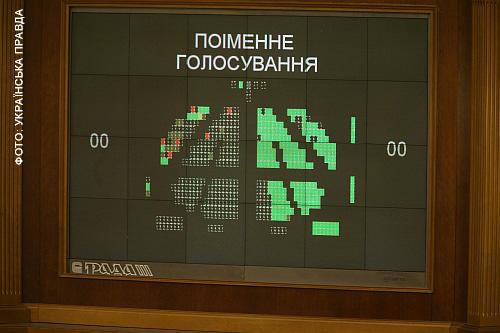 Перемога Тимошенко