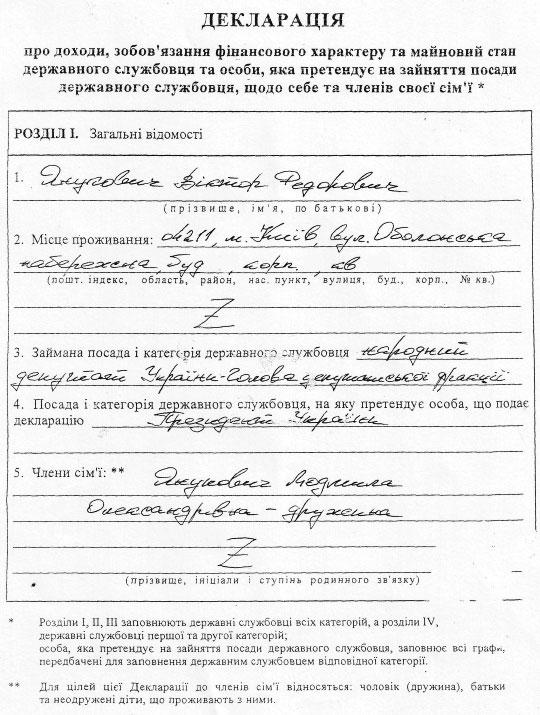 бланк декларация о доходах гражданина и имуществе принадлежащем ему на праве собственности образец